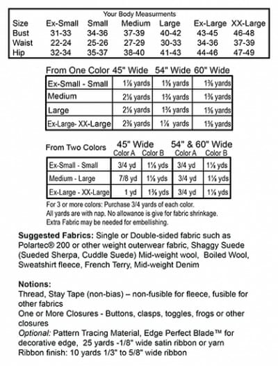 Thunder Bay Jacket Sizes, Yardage and Notions